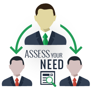 assessing-your-needs